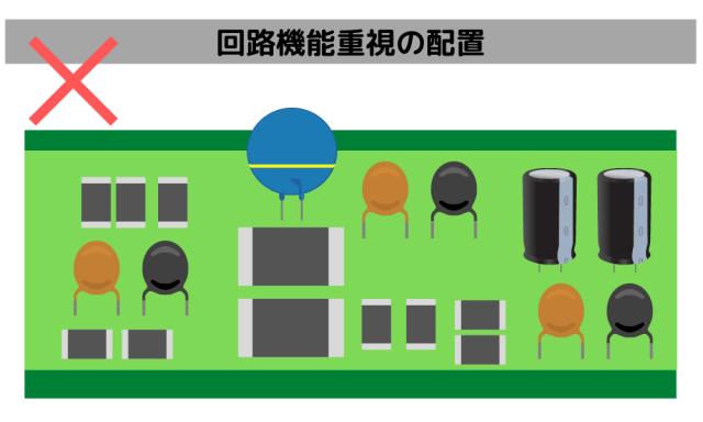 基板設計時には部品の、向き統一やまとめた配置が重要